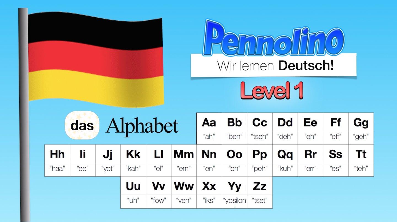 das abc lied auf deutsch