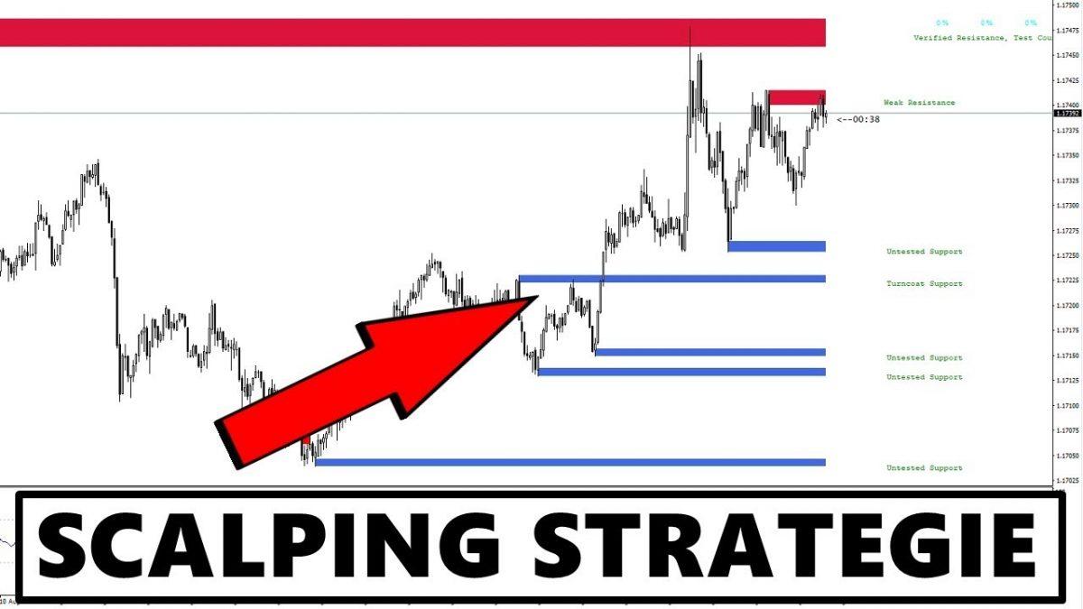 Strategie forex scalping